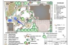 generalniy_plan_uchastka
