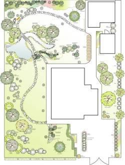 генплан садового участка